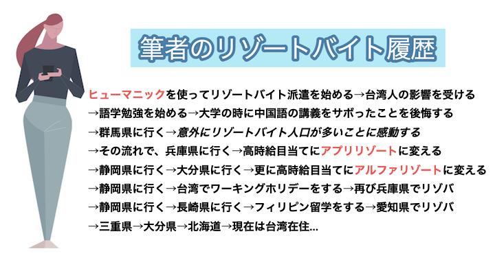 筆者紹介|日本全国13ヶ所のホテル・旅館リゾートバイト!