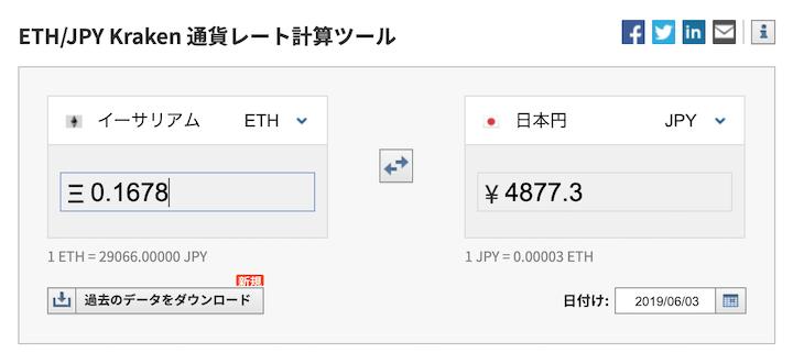 ETHの日本円換算