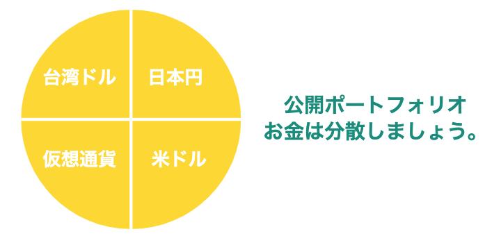 お金の分散、筆者は円、米ドル、台湾ドル、仮想通貨を持っています!