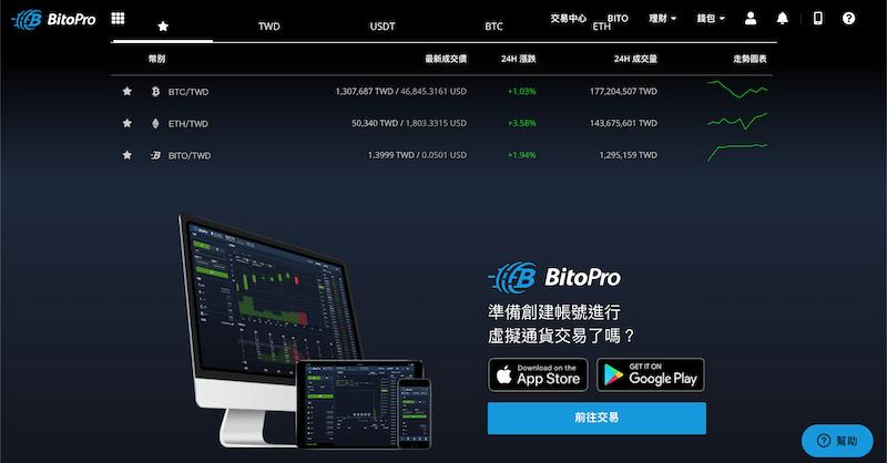 「BitoPro」ってどんなサービスなの!?