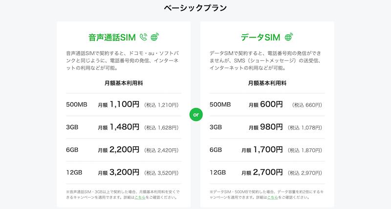LINEモバイルの料金プラン